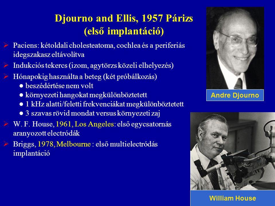 Djourno and Ellis, 1957 Párizs (első implantáció)
