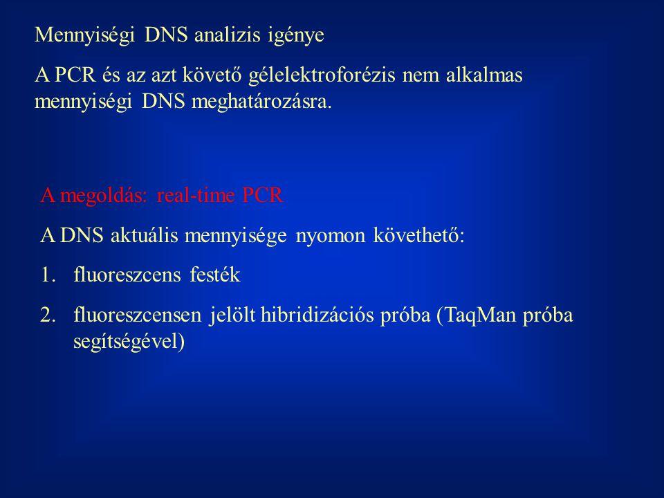 Mennyiségi DNS analizis igénye