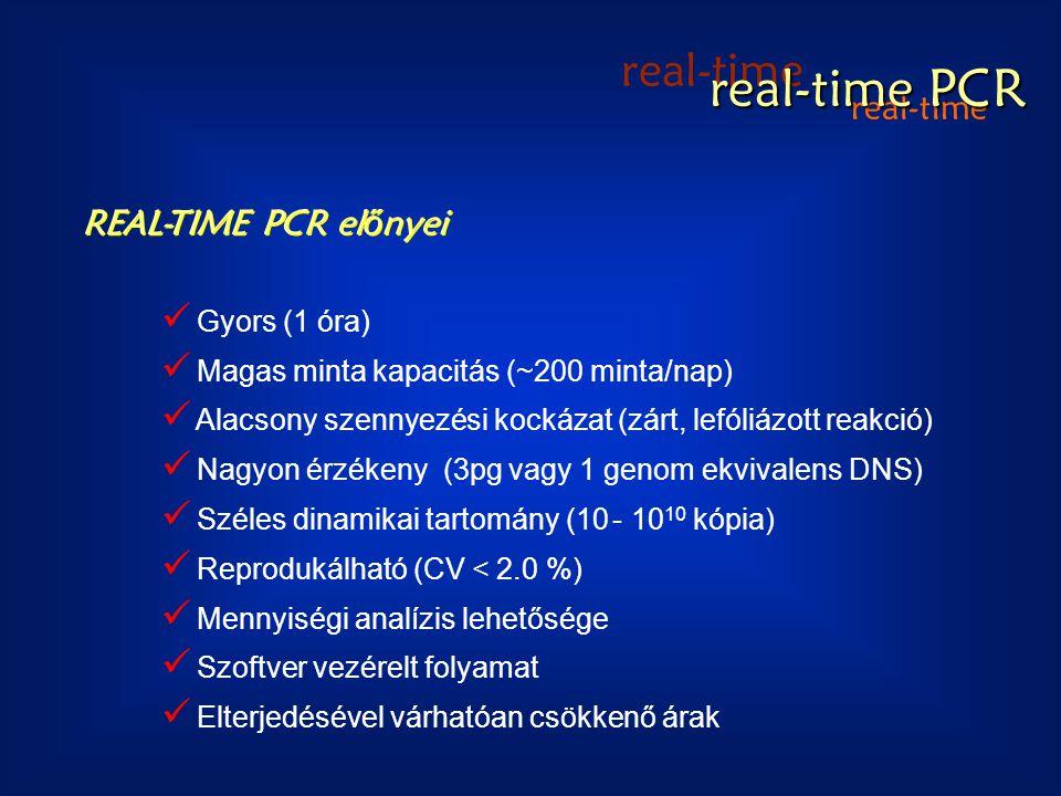 real-time PCR real-time real-time REAL-TIME PCR előnyei Gyors (1 óra)