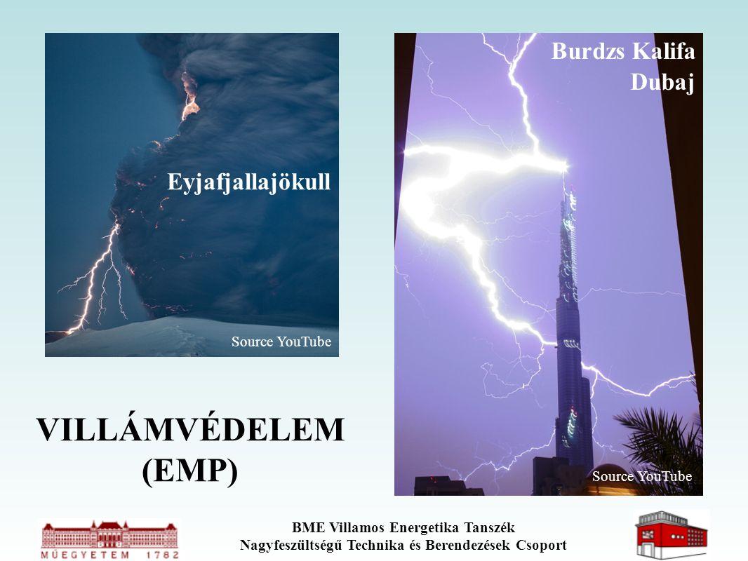 VILLÁMVÉDELEM (EMP) Burdzs Kalifa Dubaj Eyjafjallajökull