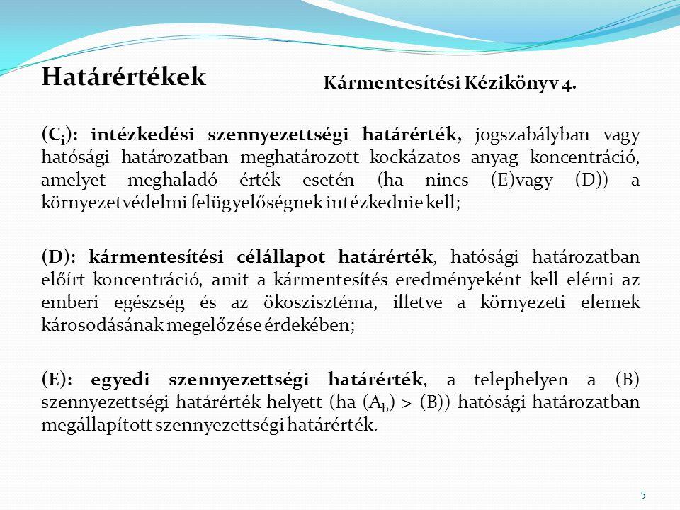 Határértékek Kármentesítési Kézikönyv 4.