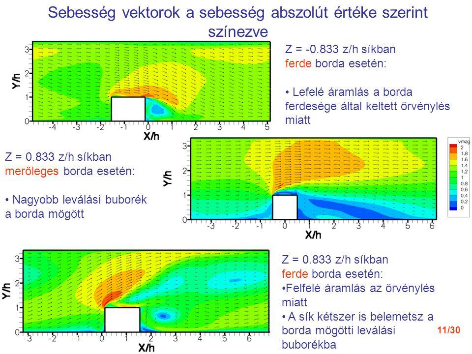 Sebesség vektorok a sebesség abszolút értéke szerint színezve