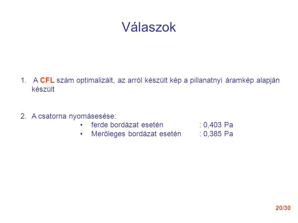 Válaszok A CFL szám optimalizált, az arról készült kép a pillanatnyi áramkép alapján készült. A csatorna nyomásesése: