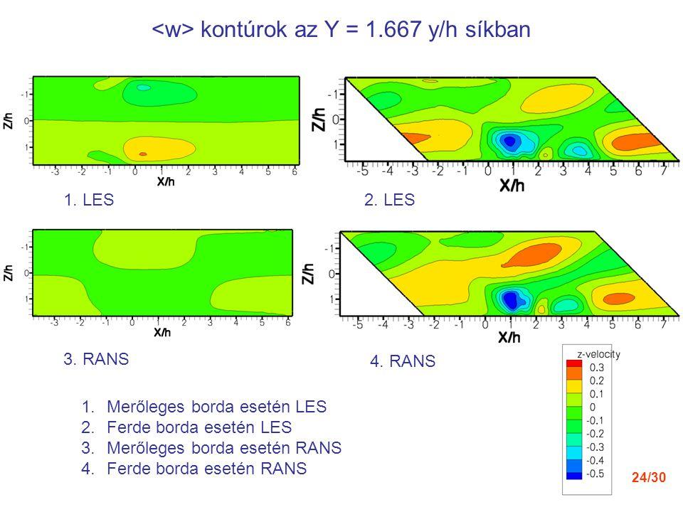 <w> kontúrok az Y = 1.667 y/h síkban