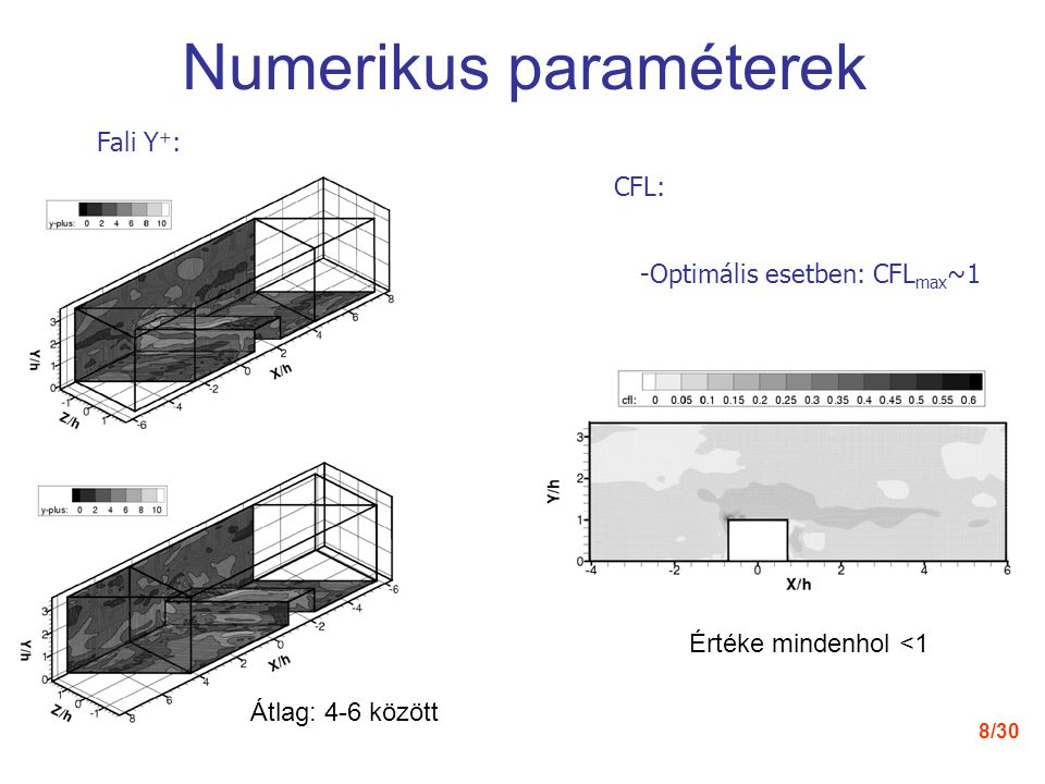 Numerikus paraméterek