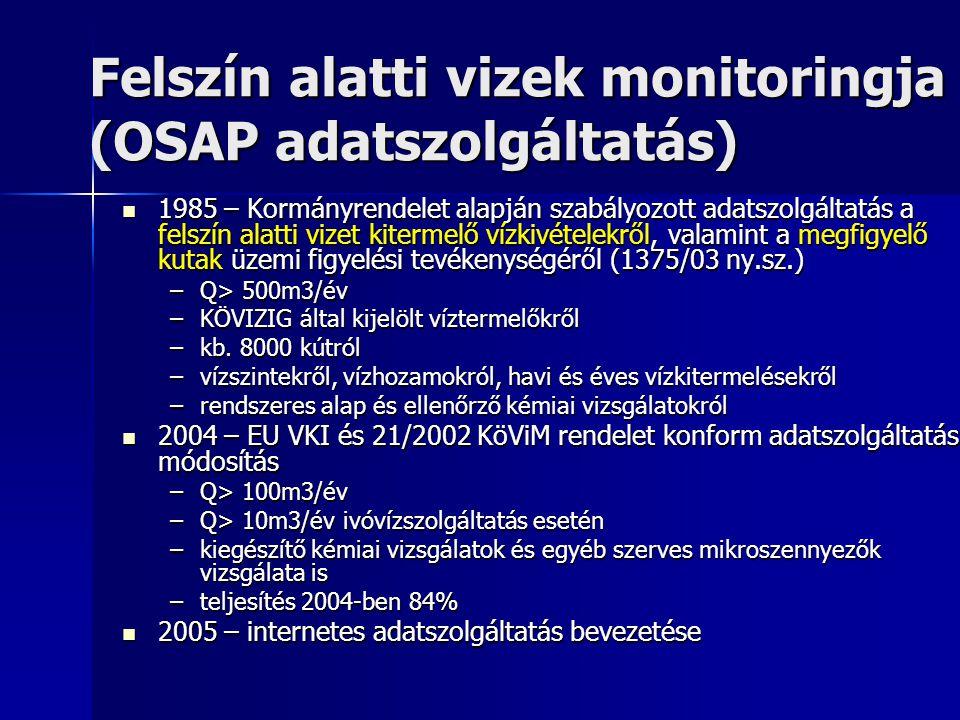 Felszín alatti vizek monitoringja (OSAP adatszolgáltatás)