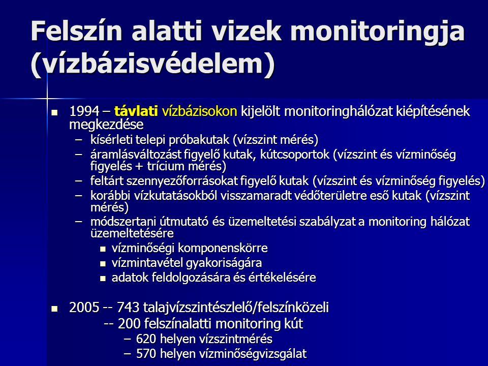 Felszín alatti vizek monitoringja (vízbázisvédelem)