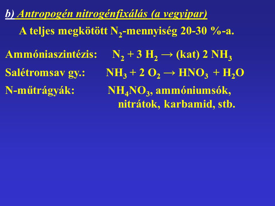 b) Antropogén nitrogénfixálás (a vegyipar)
