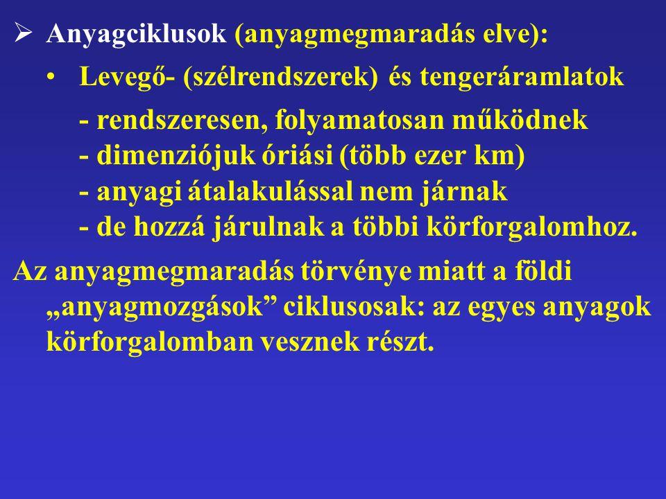 Anyagciklusok (anyagmegmaradás elve):