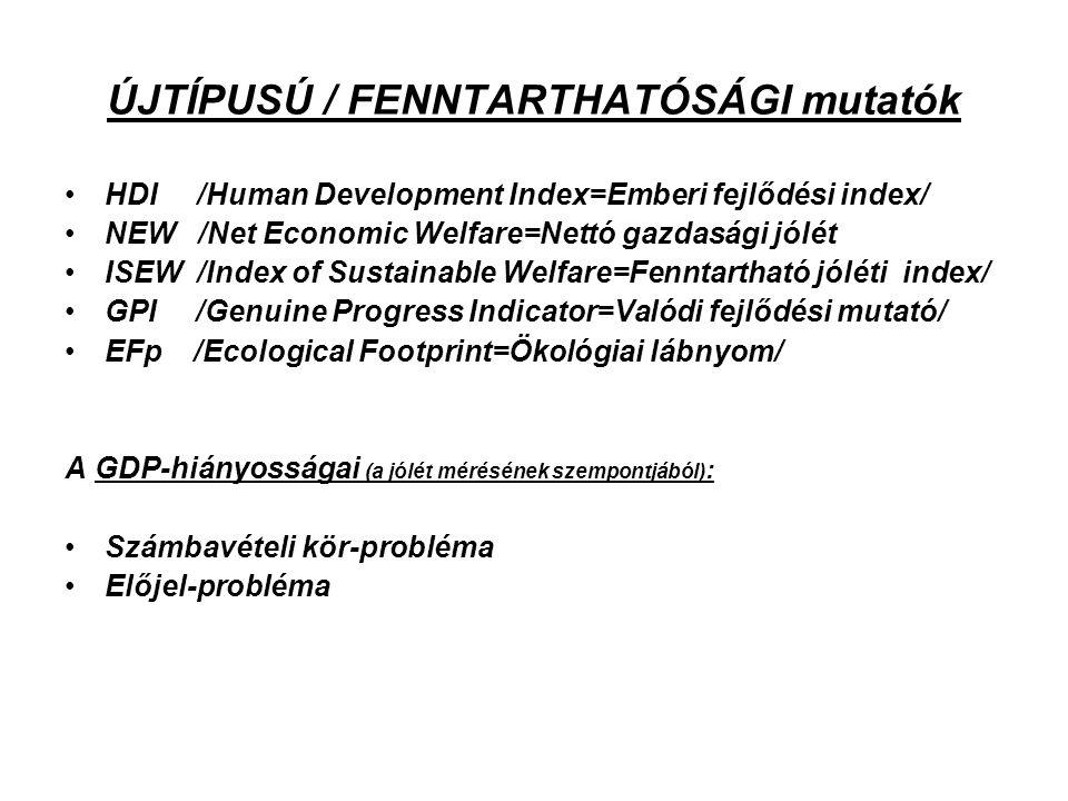 ÚJTÍPUSÚ / FENNTARTHATÓSÁGI mutatók