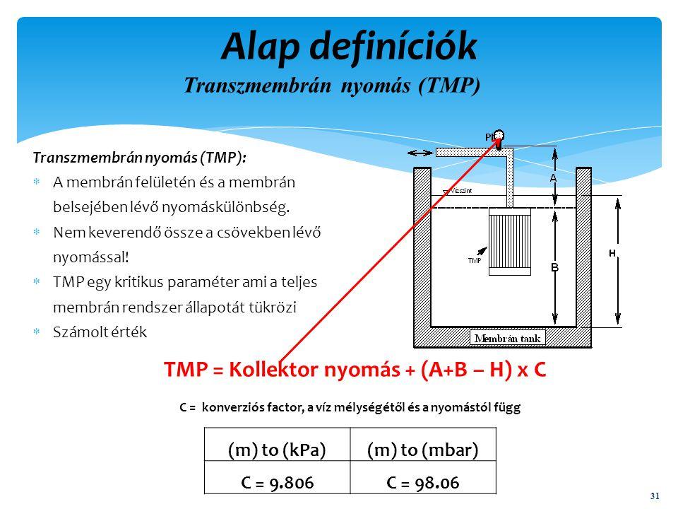 Alap definíciók Transzmembrán nyomás (TMP)