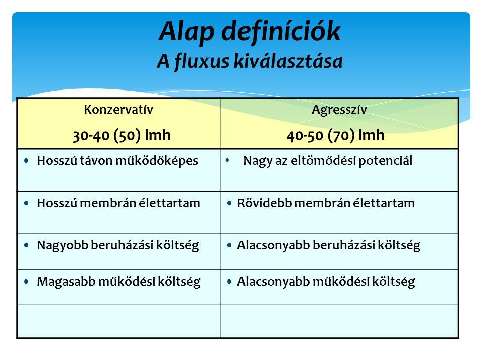 Alap definíciók A fluxus kiválasztása