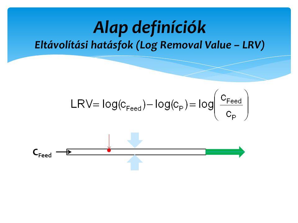 Alap definíciók Eltávolítási hatásfok (Log Removal Value – LRV)