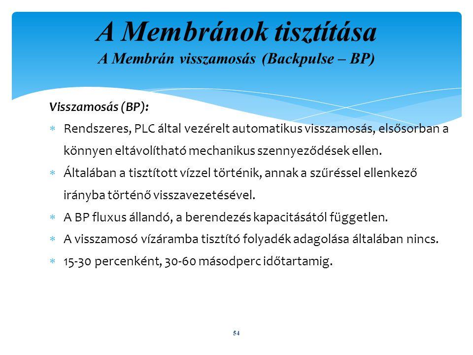 A Membránok tisztítása A Membrán visszamosás (Backpulse – BP)
