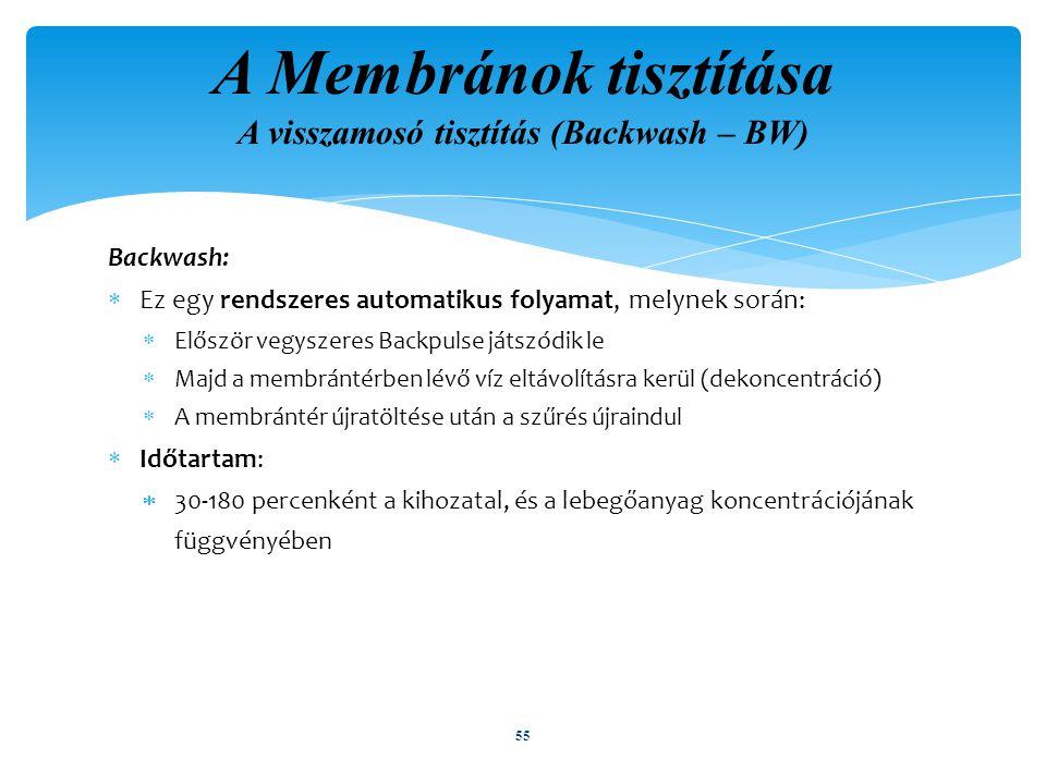A Membránok tisztítása A visszamosó tisztítás (Backwash – BW)