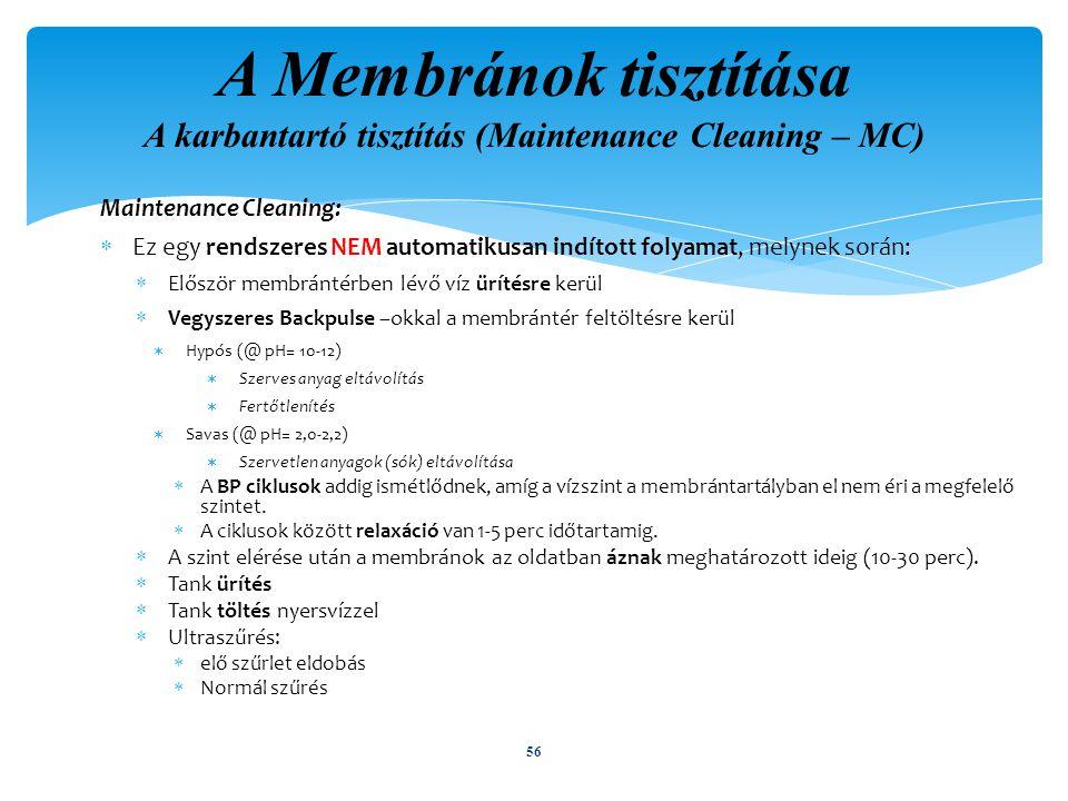 A Membránok tisztítása A karbantartó tisztítás (Maintenance Cleaning – MC)