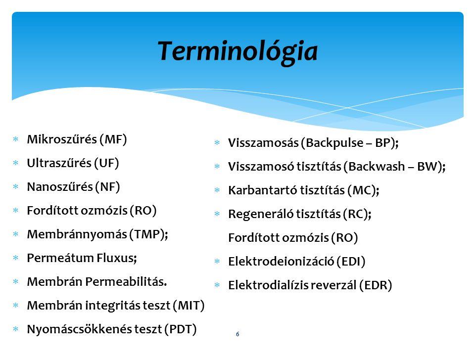 Terminológia Mikroszűrés (MF) Visszamosás (Backpulse – BP);