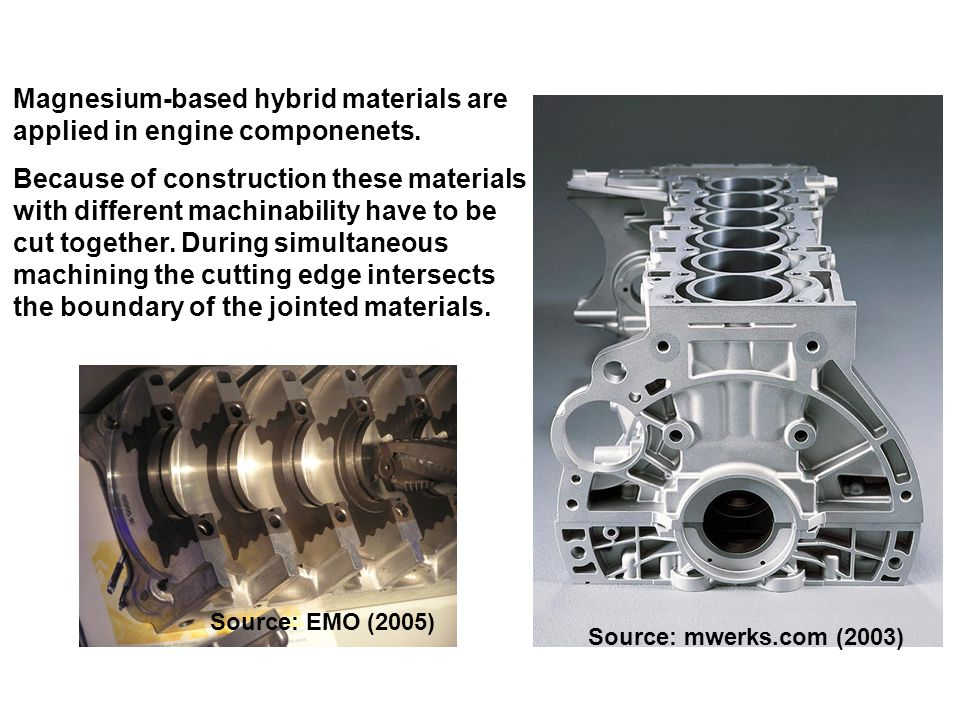 Introduction Magnesium-based hybrid materials are applied in engine componenets.