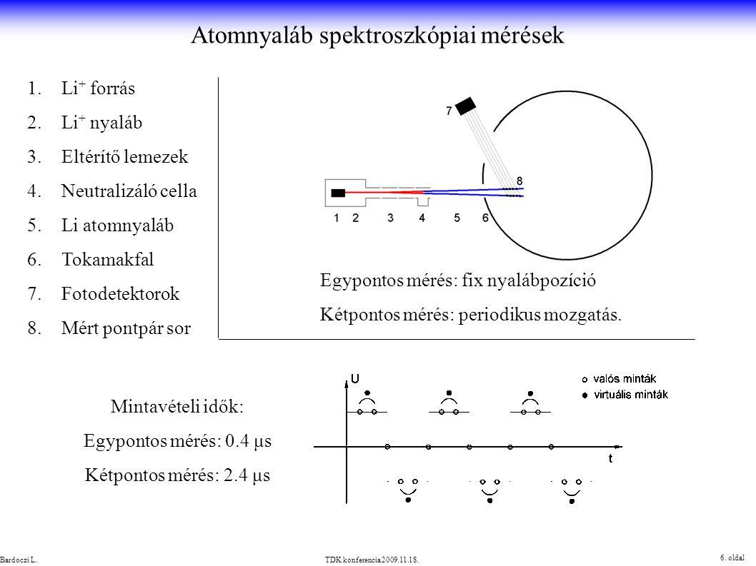 Atomnyaláb spektroszkópiai mérések