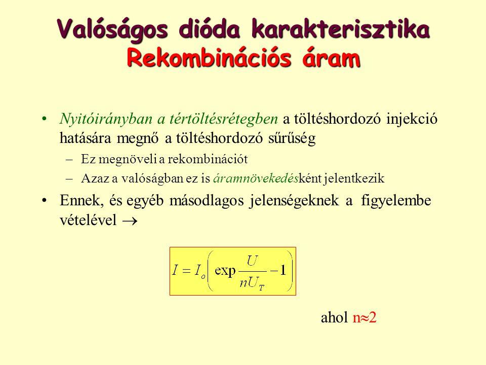 Valóságos dióda karakterisztika Rekombinációs áram