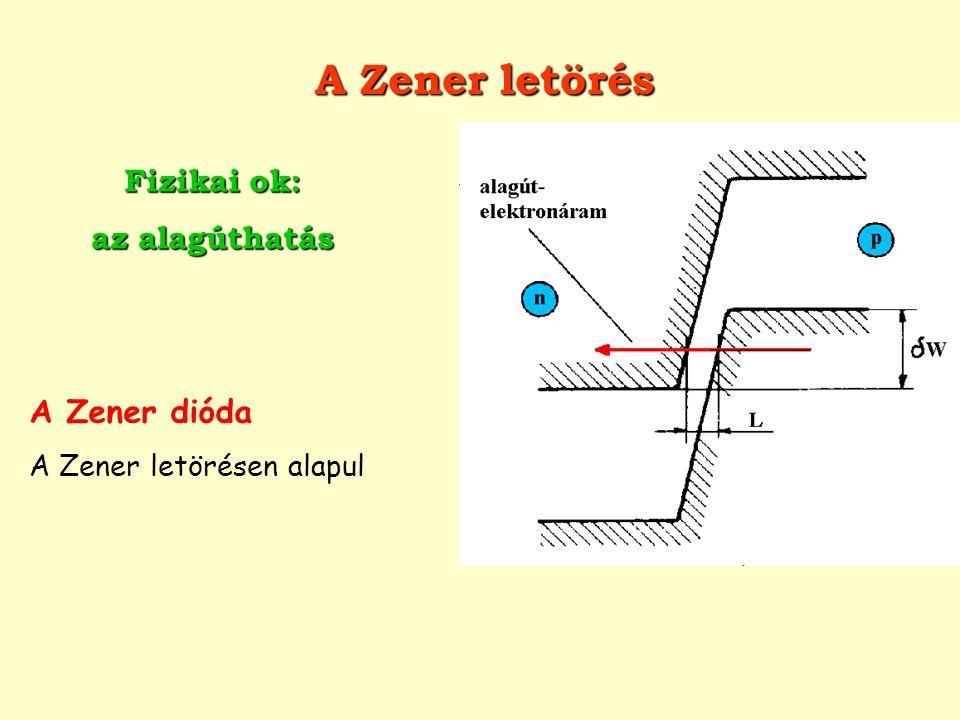 A Zener letörés Fizikai ok: az alagúthatás A Zener dióda