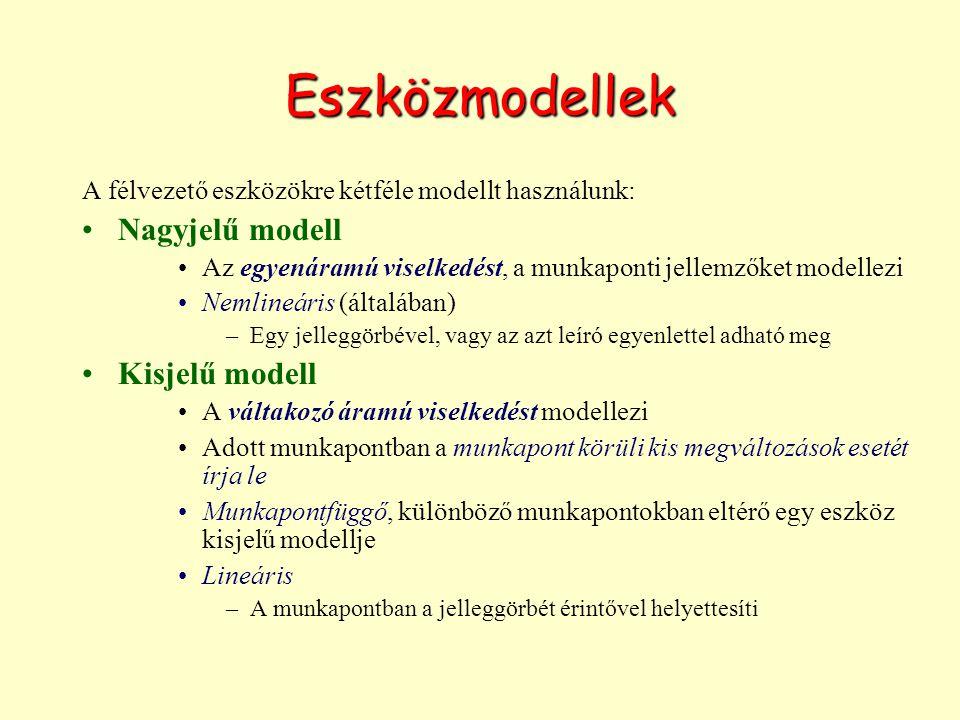 Eszközmodellek Nagyjelű modell Kisjelű modell