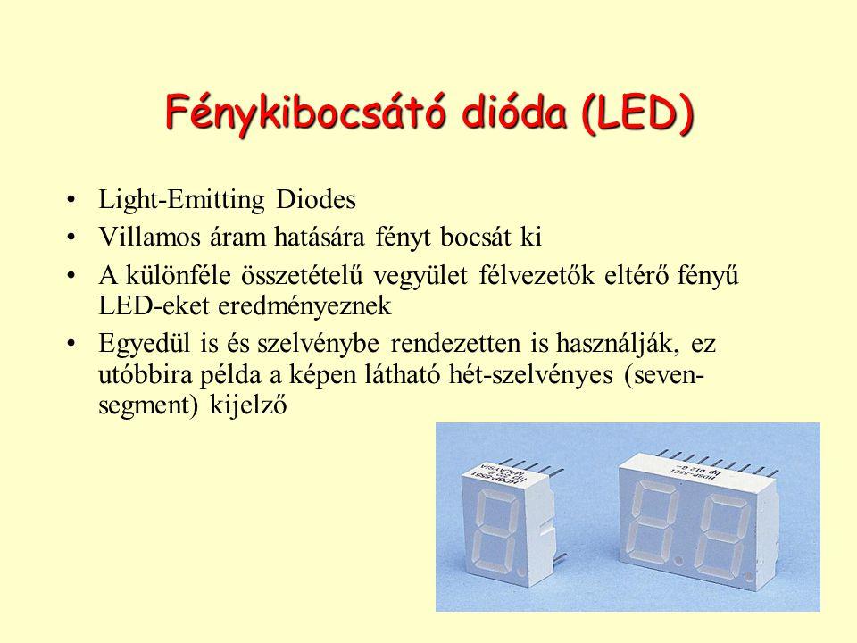 Fénykibocsátó dióda (LED)