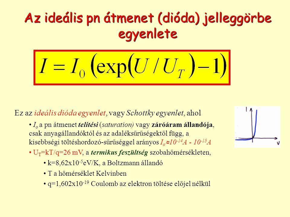 Az ideális pn átmenet (dióda) jelleggörbe egyenlete