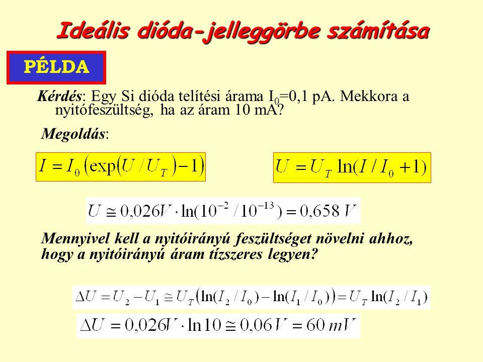 Ideális dióda-jelleggörbe számítása
