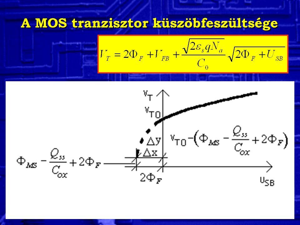 A MOS tranzisztor küszöbfeszültsége