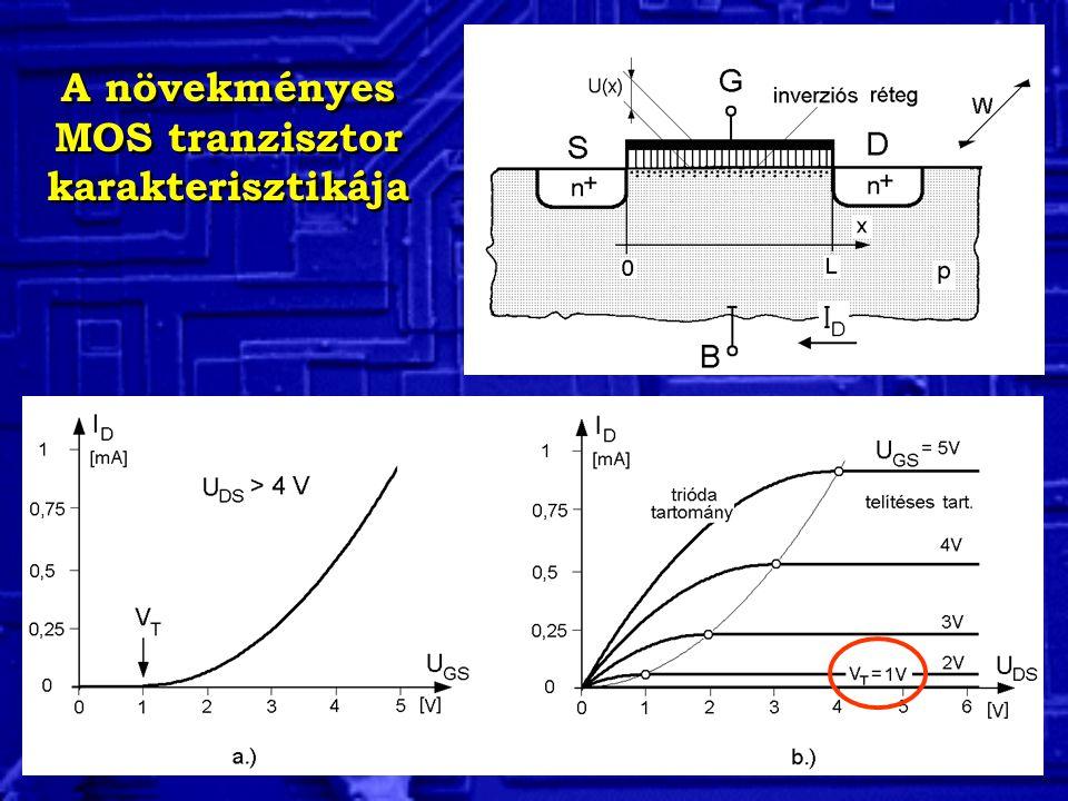 A növekményes MOS tranzisztor karakterisztikája