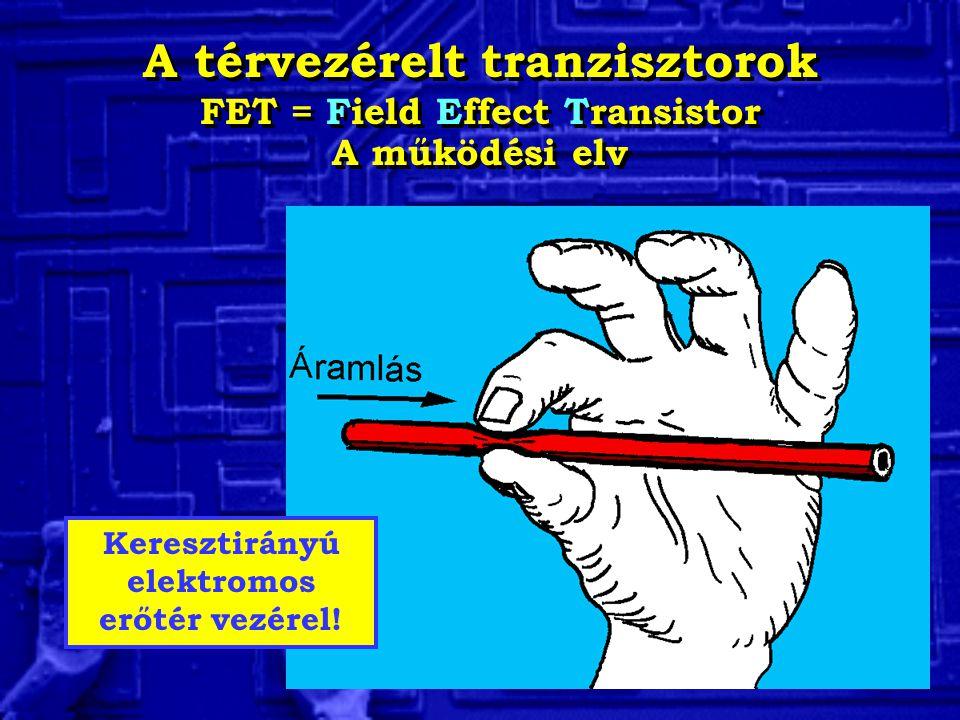 A térvezérelt tranzisztorok