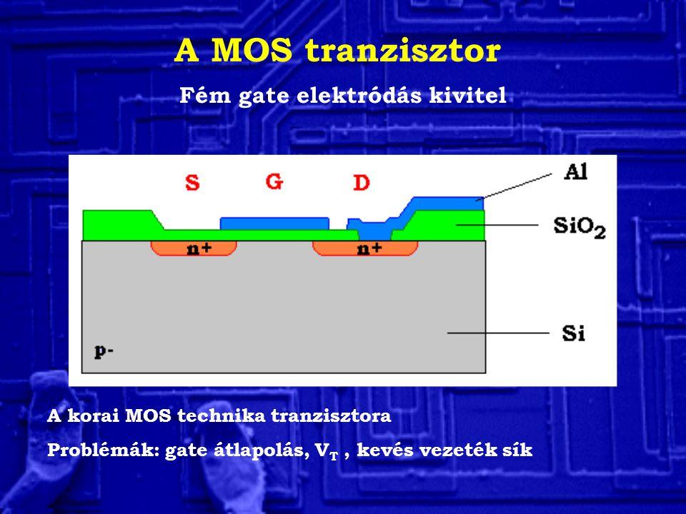 A MOS tranzisztor Fém gate elektródás kivitel