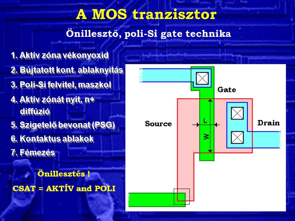 A MOS tranzisztor Önillesztő, poli-Si gate technika