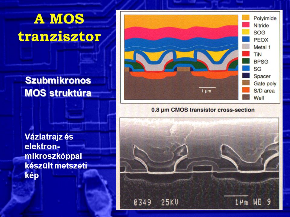 Szubmikronos MOS struktúra