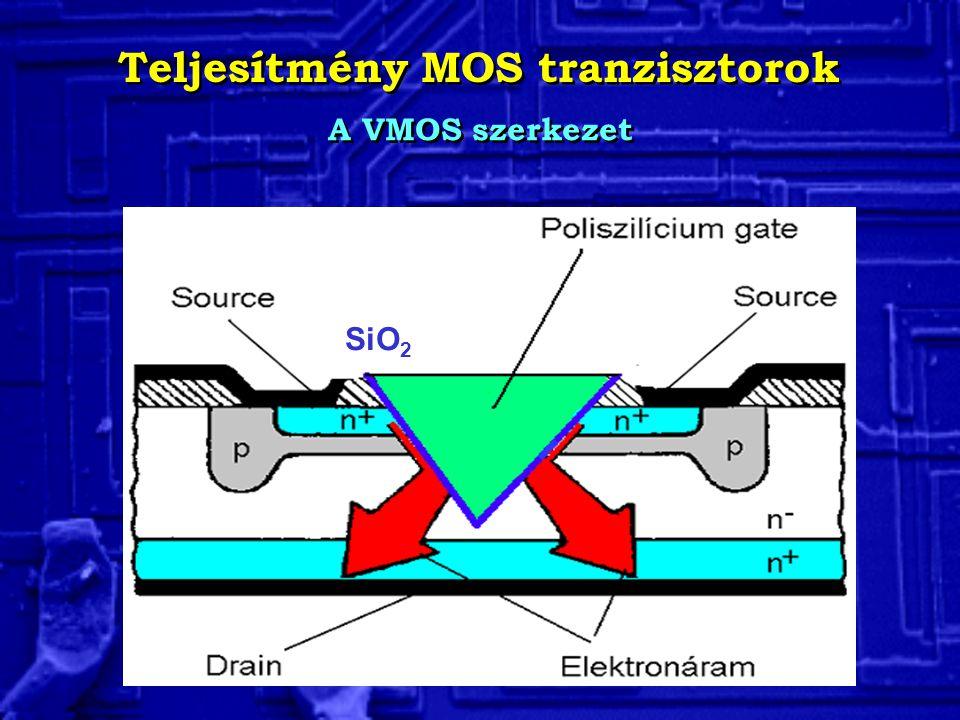 Teljesítmény MOS tranzisztorok