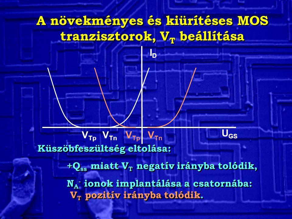 A növekményes és kiürítéses MOS tranzisztorok, VT beállítása