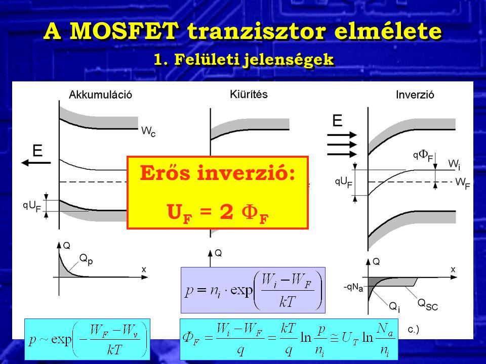 A MOSFET tranzisztor elmélete