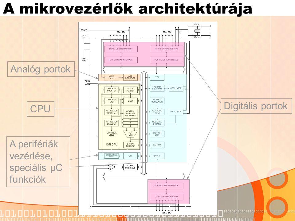 A mikrovezérlők architektúrája