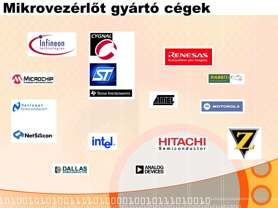 Mikrovezérlőt gyártó cégek