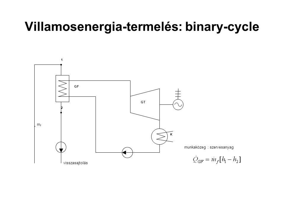 Villamosenergia-termelés: binary-cycle