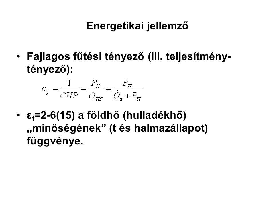 Energetikai jellemző Fajlagos fűtési tényező (ill. teljesítmény-tényező):