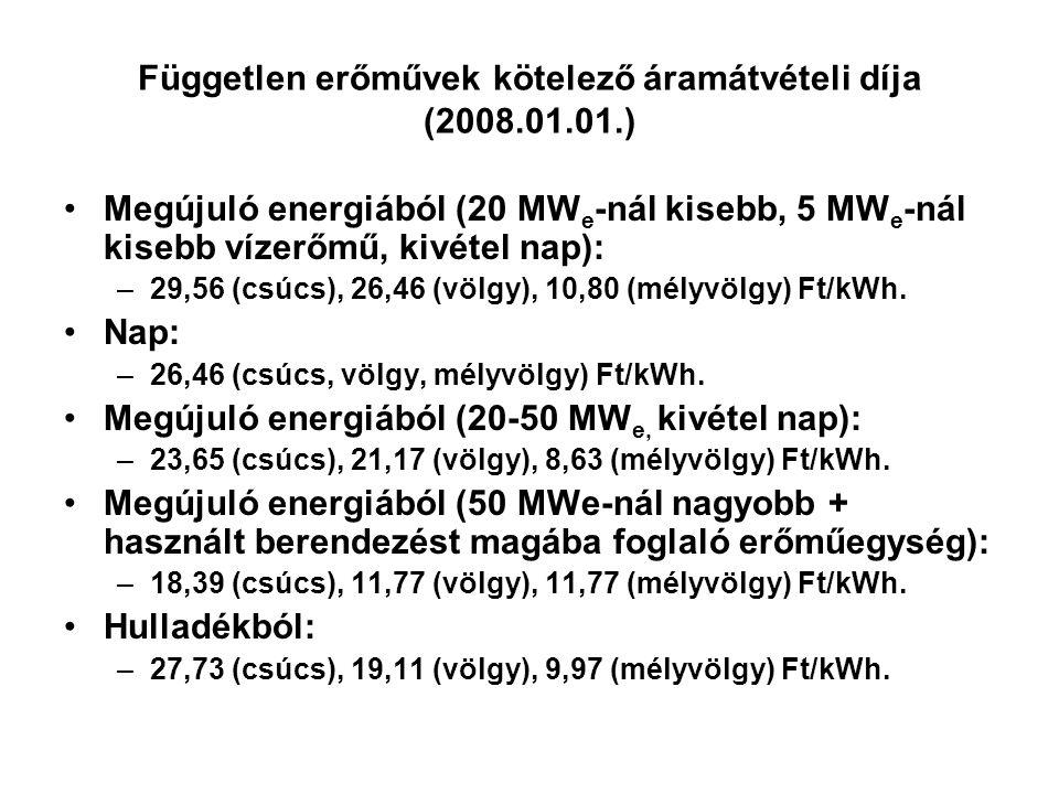 Független erőművek kötelező áramátvételi díja (2008.01.01.)