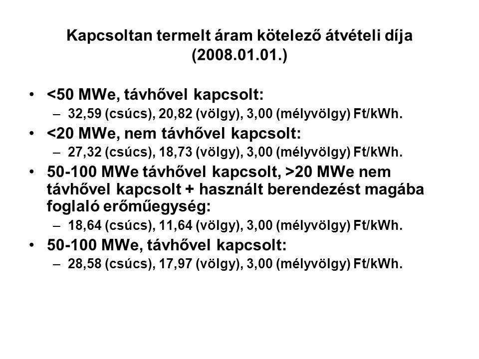 Kapcsoltan termelt áram kötelező átvételi díja (2008.01.01.)