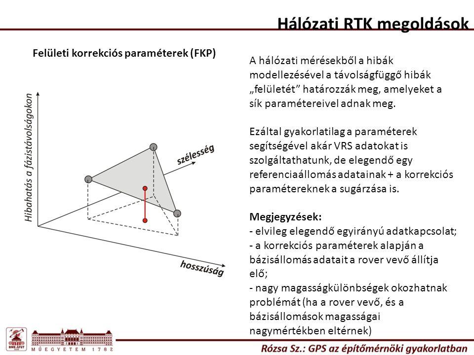 Hálózati RTK megoldások