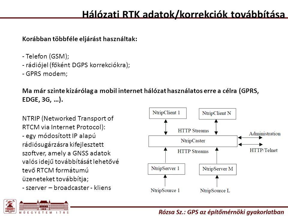 Hálózati RTK adatok/korrekciók továbbítása