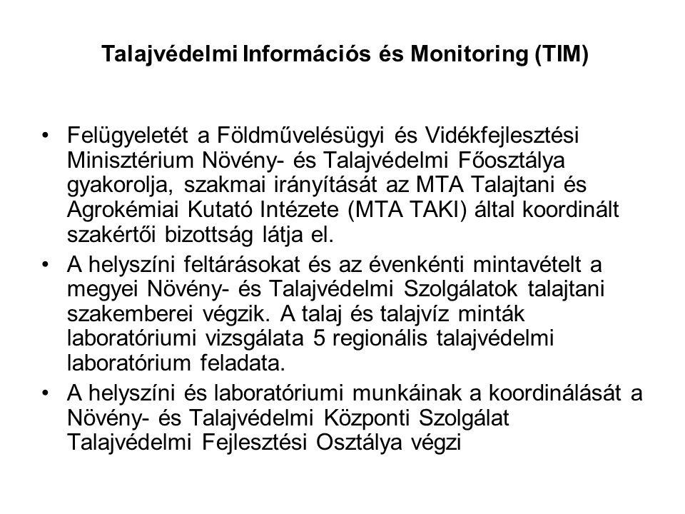 Talajvédelmi Információs és Monitoring (TIM)