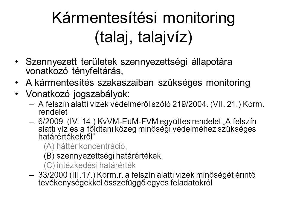 Kármentesítési monitoring (talaj, talajvíz)