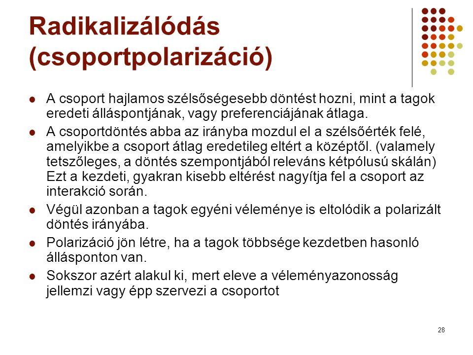Radikalizálódás (csoportpolarizáció)