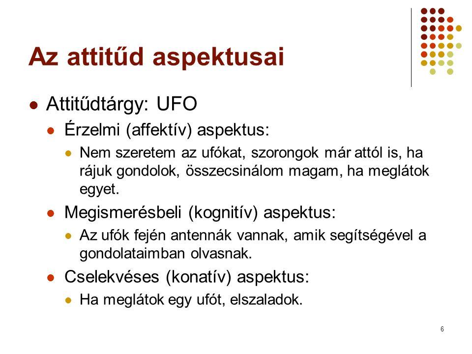 Az attitűd aspektusai Attitűdtárgy: UFO Érzelmi (affektív) aspektus: